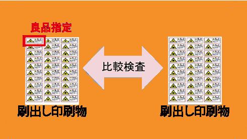 良品指定した刷出し印刷物と刷出し印刷物の比較検査