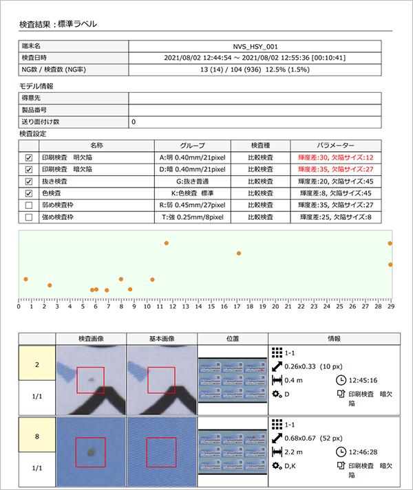 画像検査結果レポートのPDF出力