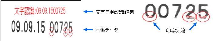 OCR(文字認識)および印字品質検査